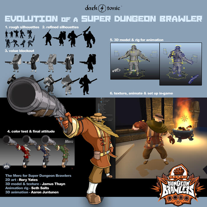 evolution_of_a_super_dungeon_brawler